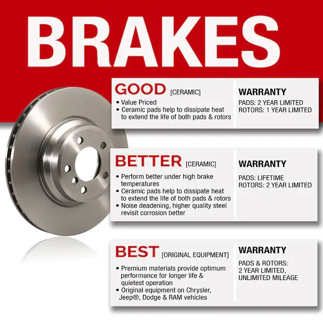 BRAKES – GOOD • BETTER • BEST